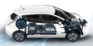 Znate li koliko koštaju baterije na nekim od električnih automobila?