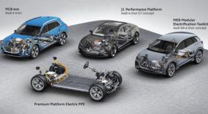 Audi će svoja električna vozila bazirati na četiri različite platforme