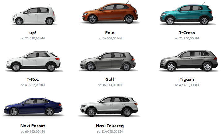 volkswagen polo facelift dolazi 2021