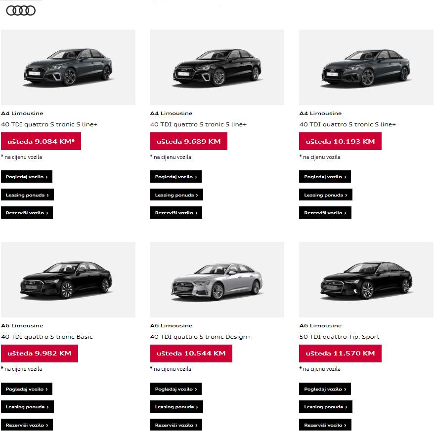 Autoscout 24 Javlja Rastu Cijene Polovnih Automobila U Njemackoj