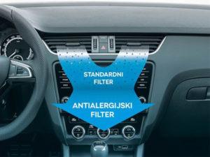 Upravljajte kontrolom zraka u vašem vozilu!