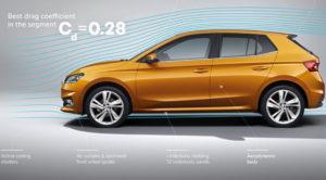 Škoda Fabia: Najbolja u klasi u segmentu aerodinamike